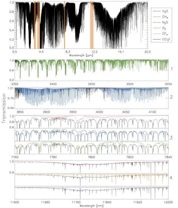 Captura de pantalla 2014-06-13 a la(s) 20.53.21
