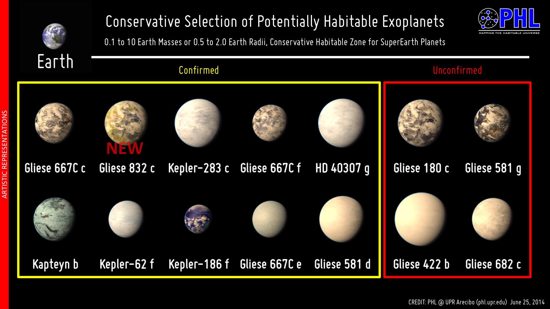 habitable planets list - HD1920×1080