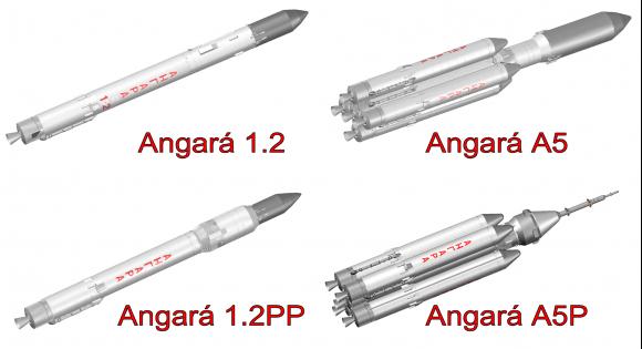 AnagaráEureka