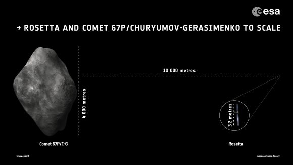 Rosetta_and_comet_to_scale
