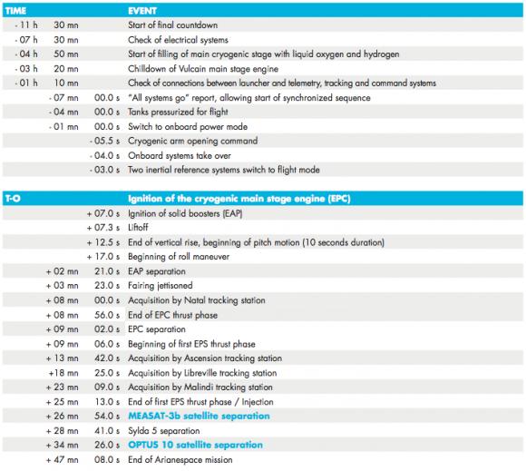 Captura de pantalla 2014-09-13 a la(s) 12.00.03