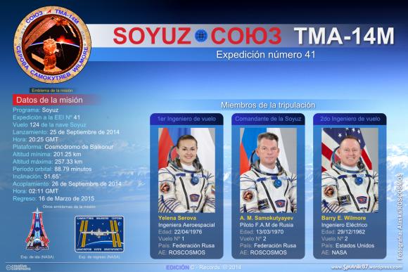 Soyuz TMA-14M (Ficha del vuelo)
