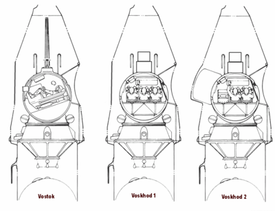 400px-Vostok_and_Voskhod_crew_seating