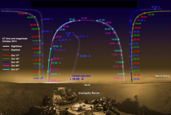 Captura de pantalla 2014-10-07 a la(s) 20.21.43