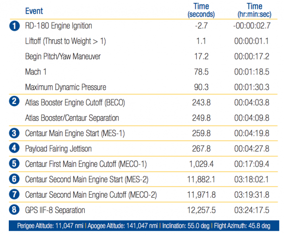 Captura de pantalla 2014-10-31 a la(s) 22.28.54