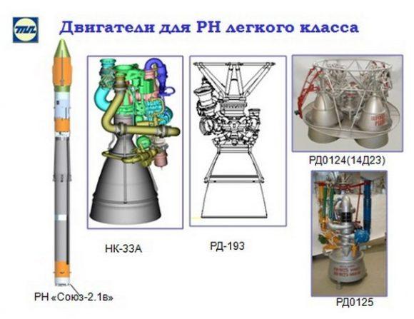 Motor RD-193 de NPO Energomash (Novosti Kosmonavtiki).