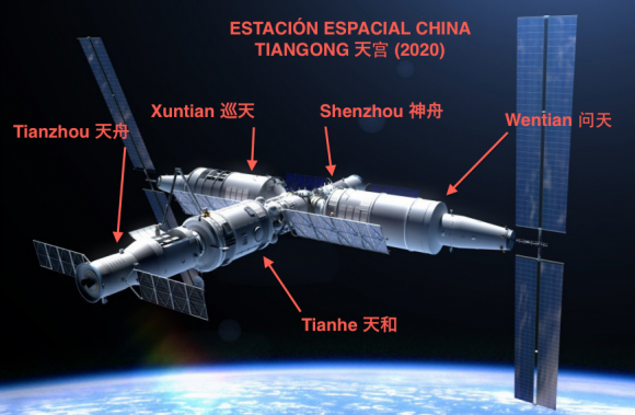 Estación espacial china de 2020.
