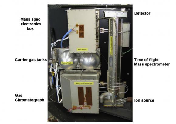 Instrumento COSAC (ESA).