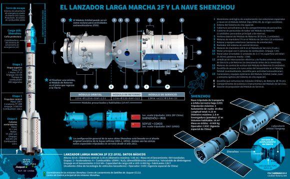 shenzhou-larga_marcha