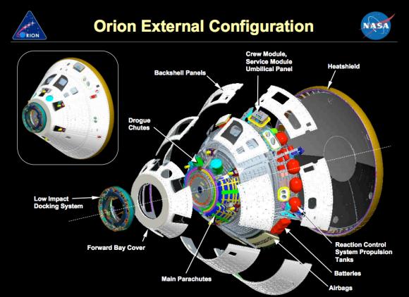 Configuración de la cápsula Orión CEV, con airbags para un aterrizaje en tierra firme (posteriormente fueron retirados cuando se decidió que la cápsula amerizaría)(NASA).