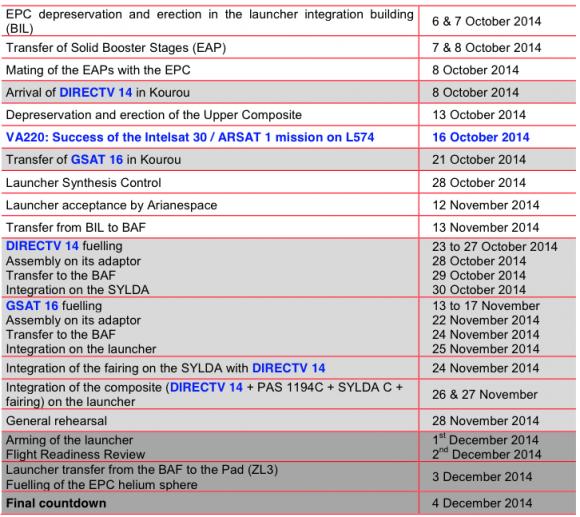 Captura de pantalla 2014-12-08 a las 14.20.46
