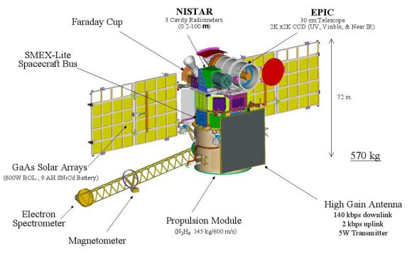 Deep_Space_Climate_Observatory_spacecraft_diagram
