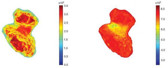 Energía total recibida por el núcleo en agosto de 2014 (Sierks et al.).