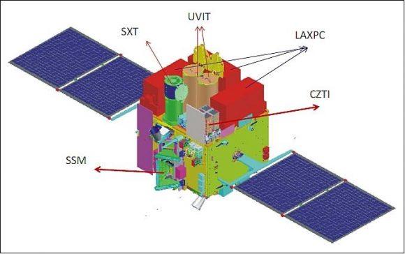 Observatorio de rayos X indio Astrosat 1 (ISRO).
