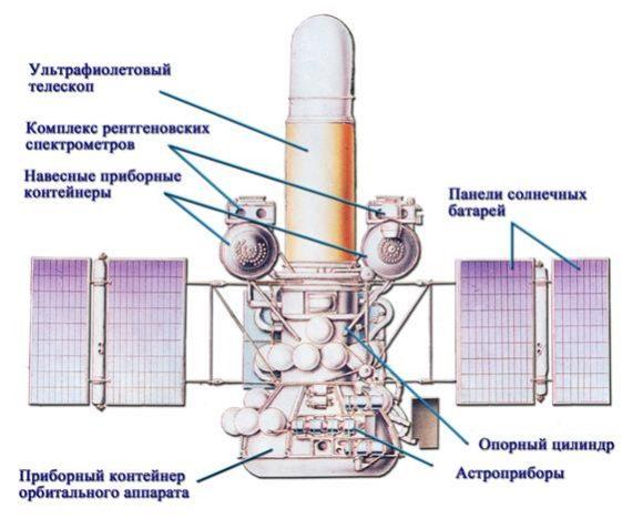 astroncxema11s