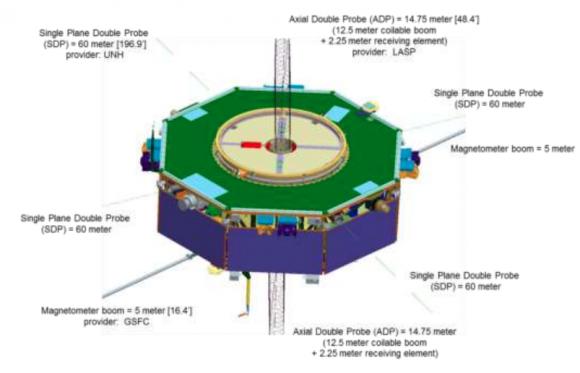 Partes de las MMS (NASA).