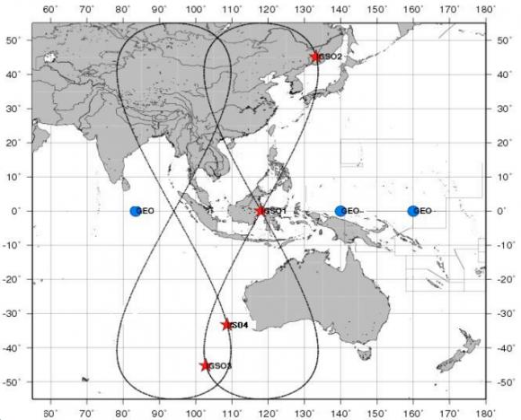 Situación de los satélites geosíncronos del sistema Beidou-2 (CNSA).
