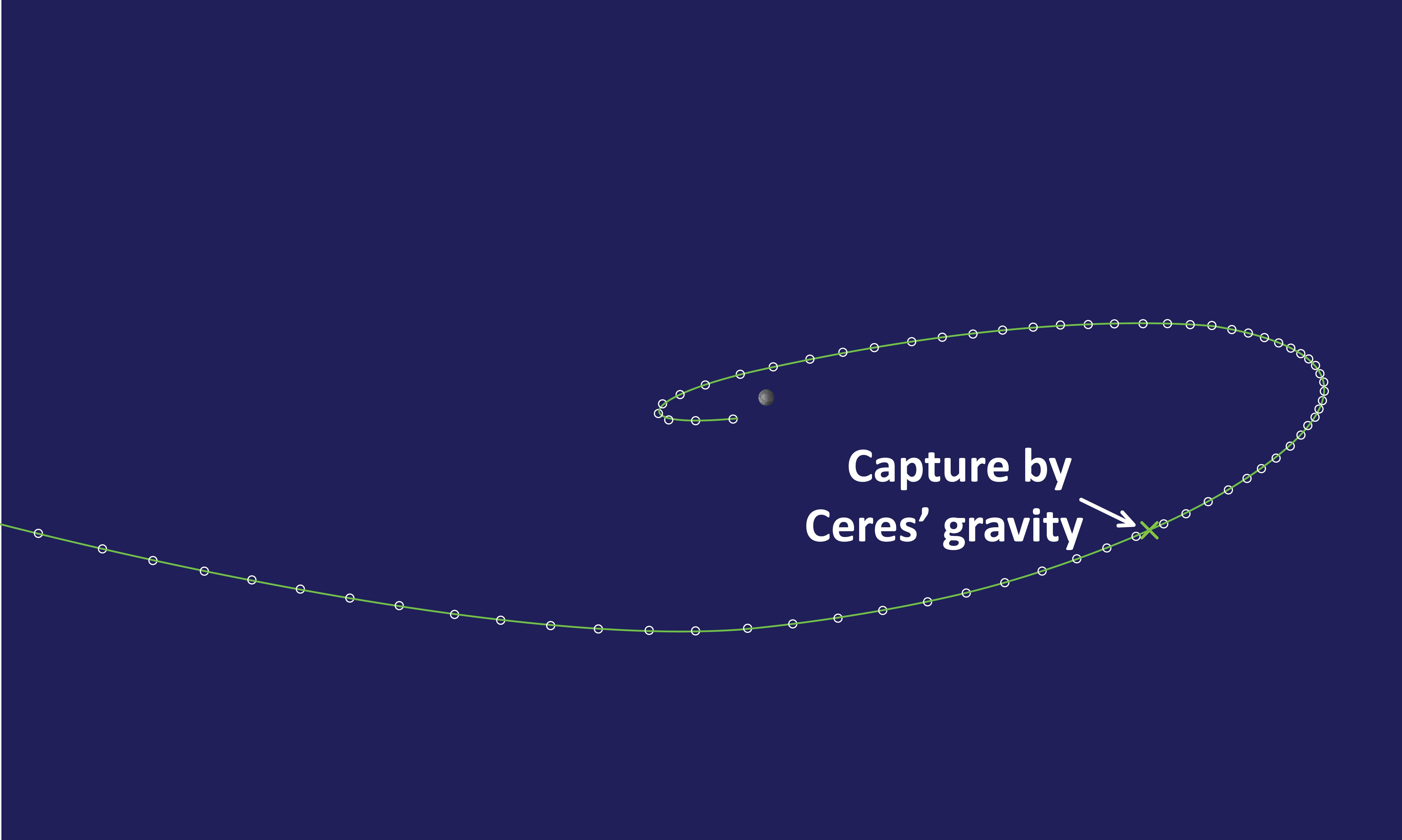 trajectory_20150131