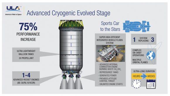 Segunda etapa criogénica ACES del Vulcan, que será introducida a partir de 2023 (ULA).