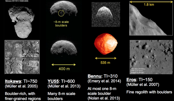 Rocas en la superficie de algunos asteroides (NASA).