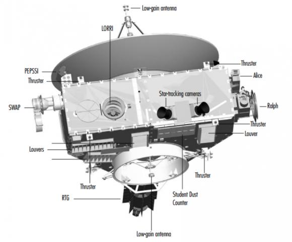 Partes de la sonda y sus instrumentos (NASA).