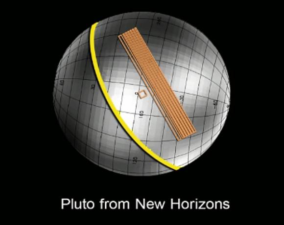 Campos de visión de LORRI (cuadrado pequeño) y Ralph (rectángulos) durante el sobrevuelo del 14 de julio. El terminador aparece en amarillo. El polo sur esta sumido en la oscuridad (NASA).