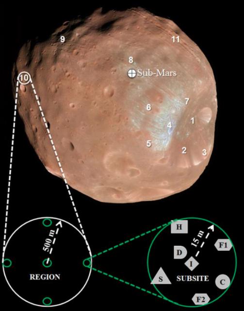 Algunas zonas de interés a explorar en Fobos (NASA).