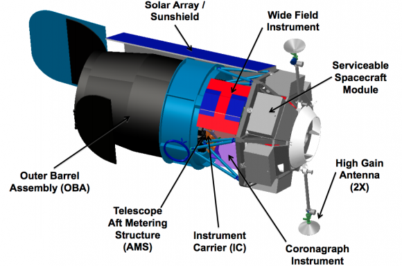 Partes del WFIRST-AFTA (NASA).