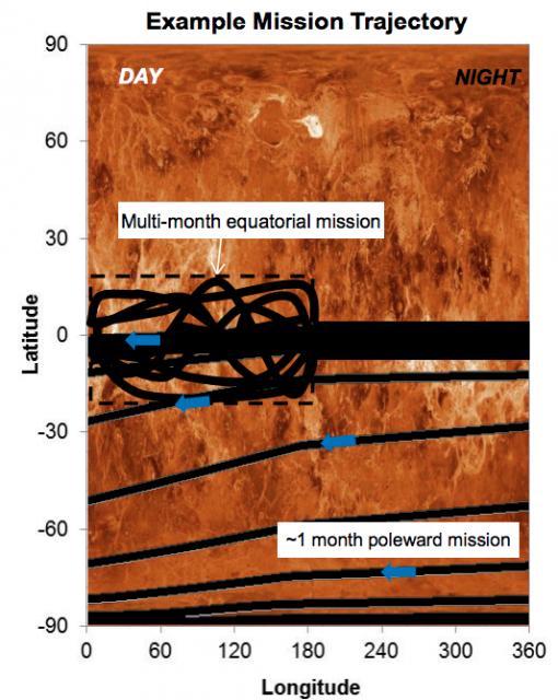 Trayectoria de VAMP en Venus (Northrop Grumman).