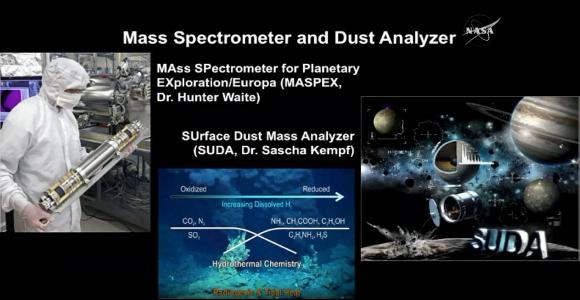 MASPEX y SUDA (NASA).