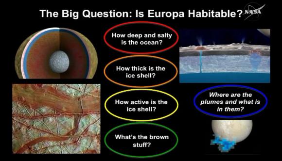 Las preguntas que debe responder Europa Clipper (NASA).