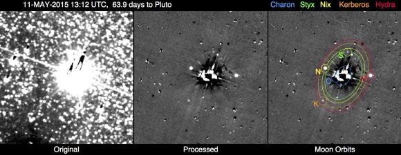 El sistema de Plutón visto desde 76 millones de kilómetros por la New Horizons. No se aprecian ni anillos ni nuevos satélites (NASA/New Horizons)