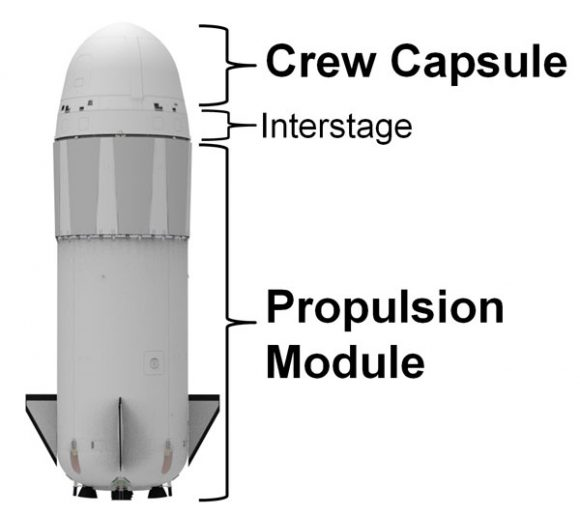Diseño original del New Shepard de 2006 (Blue Origin).