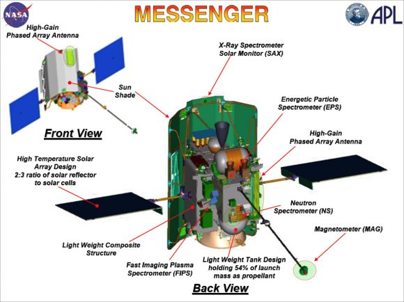 Sonda MESSENGER (NASA).