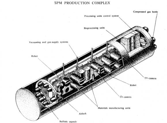 Módulo para fabricación de materiales en microgravedad de la SPM (KB Salyut).