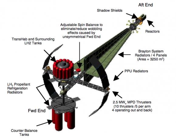Nave tripulada PCTV con sistema de propulsión NEP (NASA).