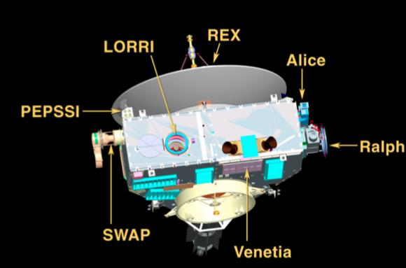 Situación de los principales instrumentos en la sonda (NASA).