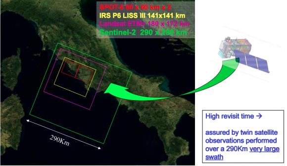 Cobertura espacial de las imágenes del Sentinel-2 comparadas con otros satélites (ESA).