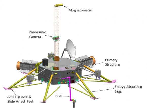 Propuesta de sonda de aterrizaje en Europa EHML, desechada por su alto coste (NASA).