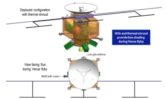 Sonda de sobrevuelo de Europa EHMF (NASA).