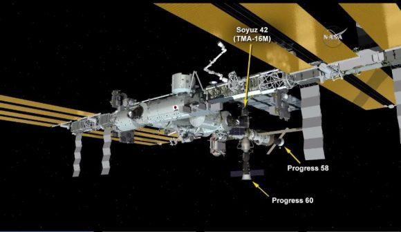 Configuración (NASA TV).