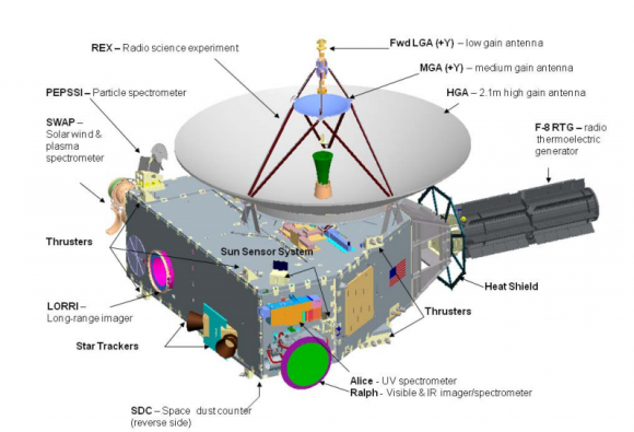 Instrumentos de la sonda (APL-JHU/NASA).