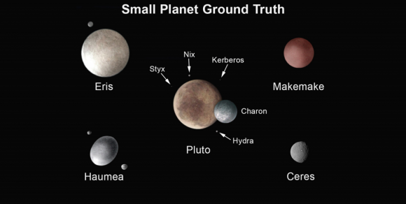 Plutón con sus lunas y otros planetas enanos (NASA).