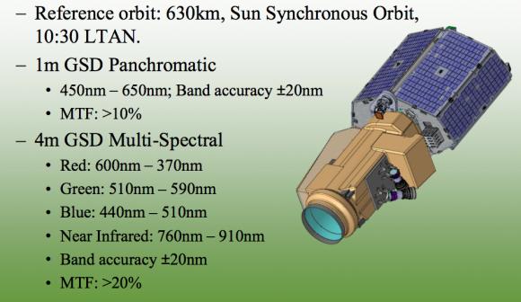 Detalles del satélite DMC3 (SSTL).