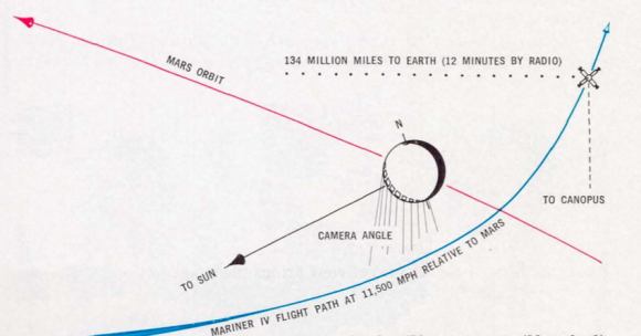 Geometría del encuentro (NASA/JPL).