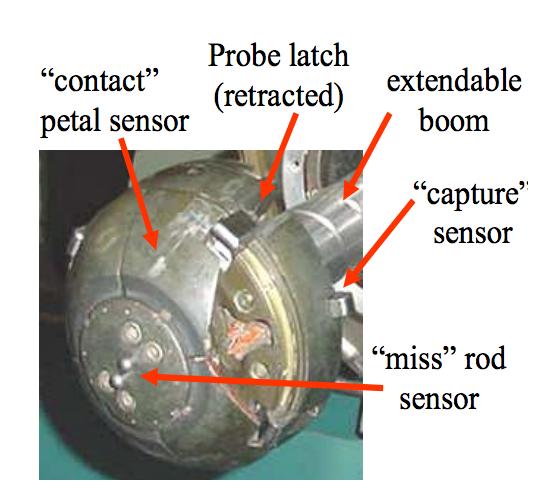 Detalle de la cabeza de la sonda SM (ESA).