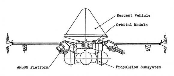 Configuración de lanzamiento de la Mars 98 -originalmente Mars 96- con la cápsula de descenso del Marsojod (NASA).
