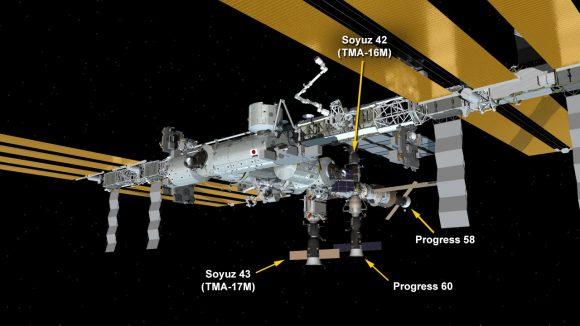 Configuración actual de la ISS (NASA).