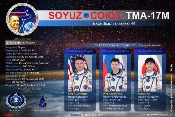 Soyuz TMA-17M (Ficha del vuelo)