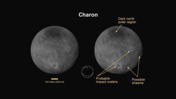 charon_annotated